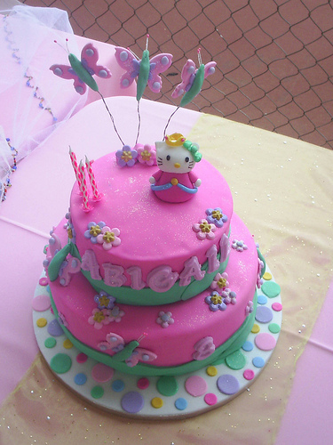 Hello Kitty Cake Inspiration House of Kitty Blog