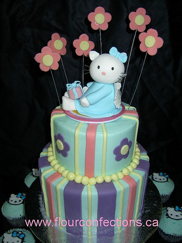 hello kitty birthday in spring cake