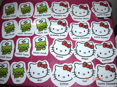 hello kitty party nametags